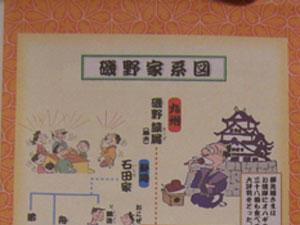 磯野家系図の全体図